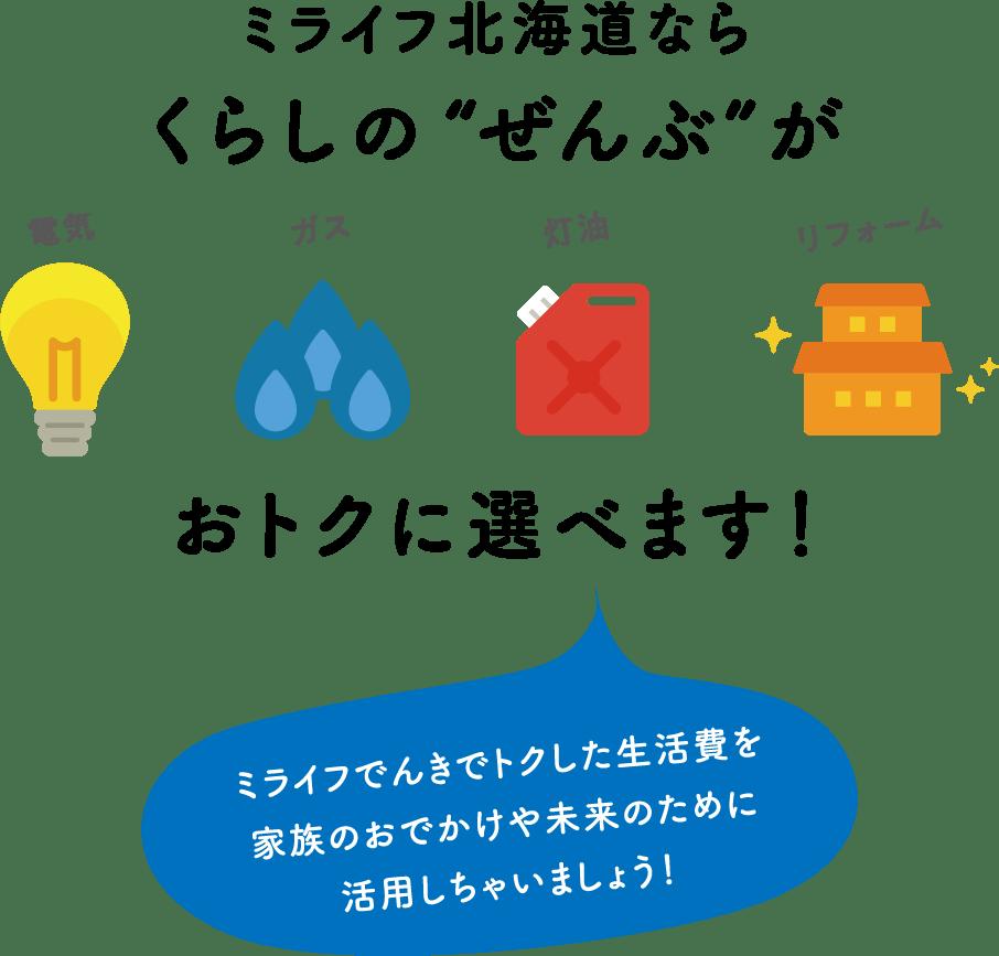 """ミライフ北海道ならくらしの""""ぜんぶ""""がおトクに選べます!"""